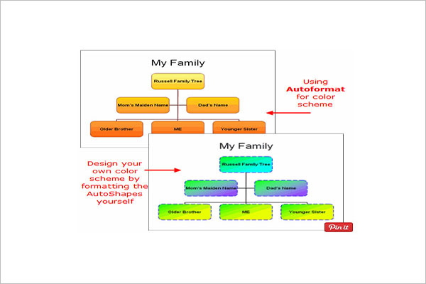 12+ PowerPoint Family Tree Templates Free Download