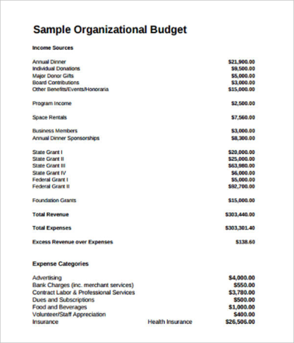 Non Profit Startup Budget Template