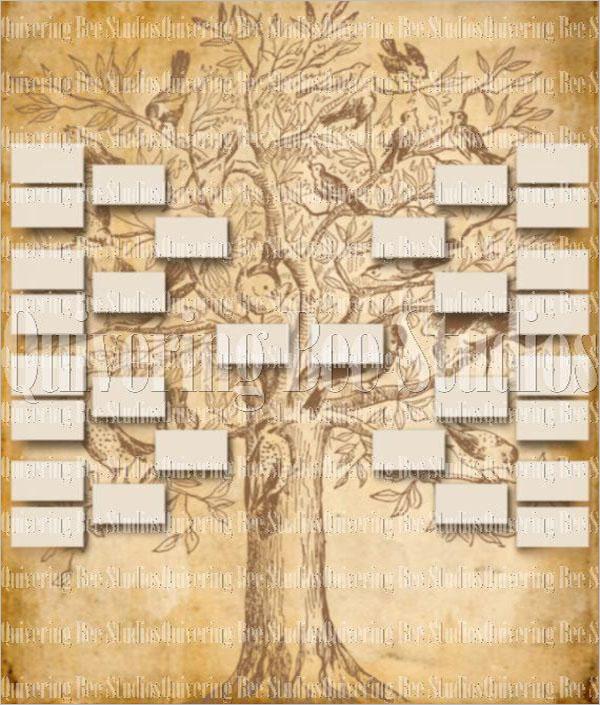 Photo Family Tree Idea