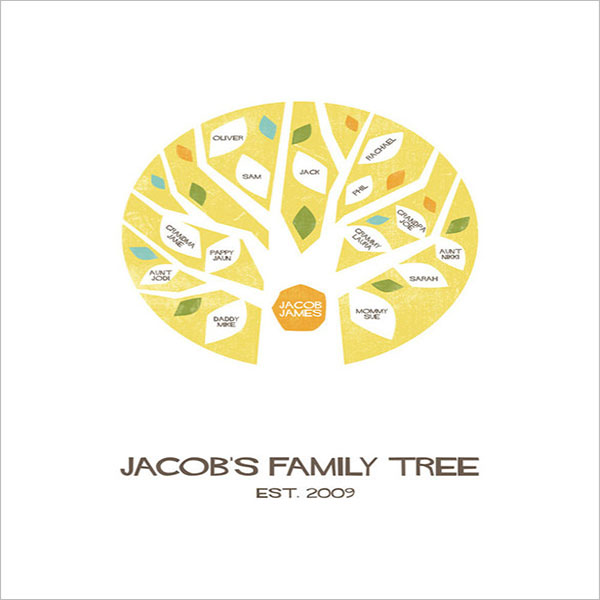 Photo Family Tree Template Download