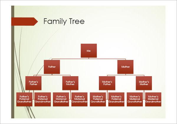 PowerPoint Family Tree Templates