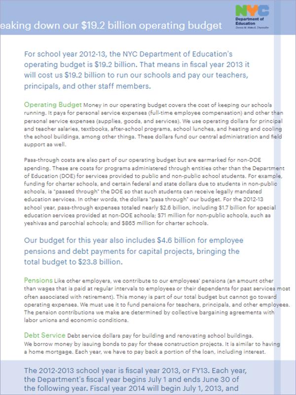 Primary School Budget Template