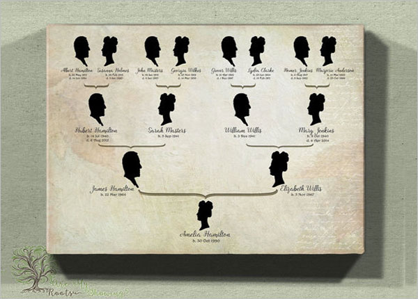printable 4 generation family tree template