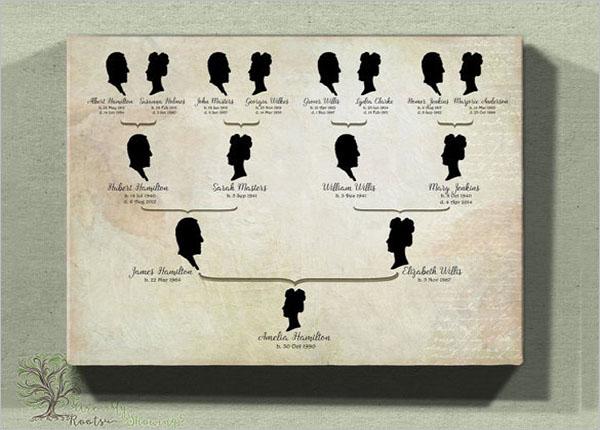Printable 4 Generation Family Tree Template