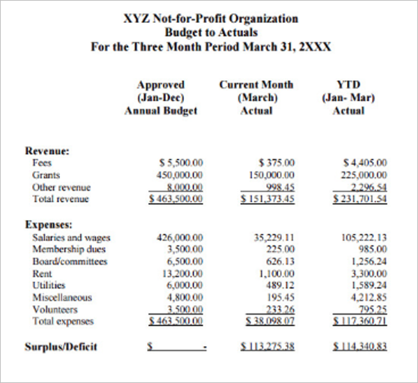 Printable Non Profit Budget Template