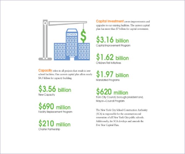 School Budget Worksheet Template