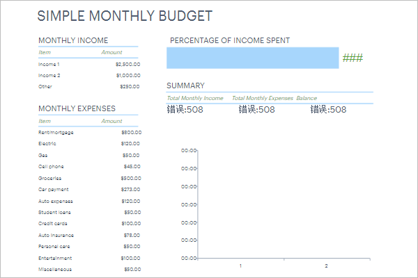 Simple Yearly Budget Template