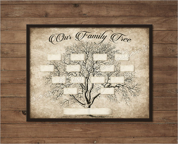 Vintage 4 Generation Family Tree Template