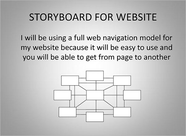 Website Storyboard PowerPoint Template