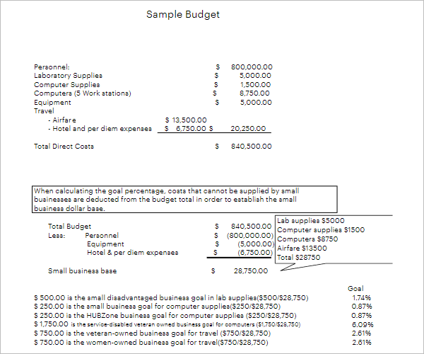 Weekly Budget Template