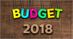 Yearly Budget Templates