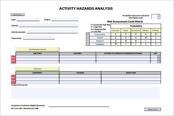 Activity Hazard Analysis Template