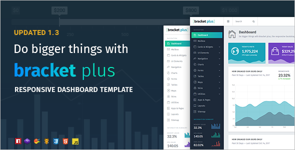 Admin Panel Bootstrap Template