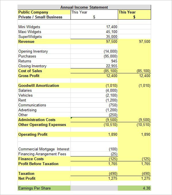36 income statement templates free pdf excel word xls formats annual income statement template maxwellsz