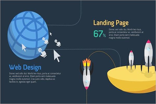 Best Digital Marketing Strategy Template
