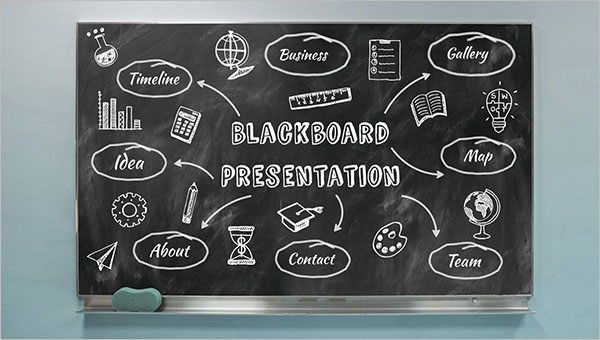 Blackboard Prezi Presentation Template
