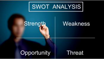 Blank SWOT Analysis Templates