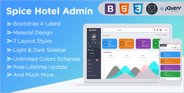 Bootstrap PHP Website Template