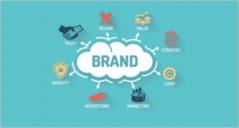 Brand Strategy Templates
