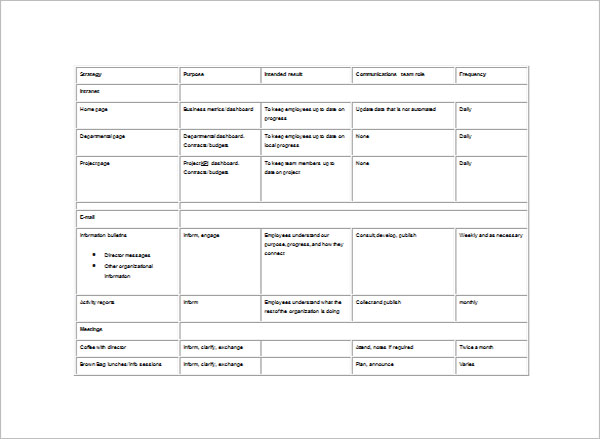 Communication Plan Template Word Download