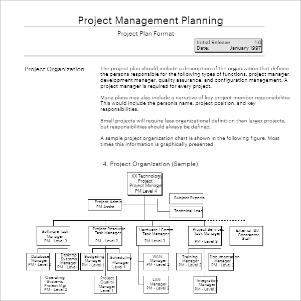 Communication Project Management Plan Template