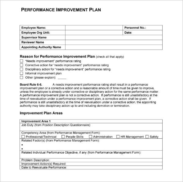 Complete Performance Improvement Plan Example