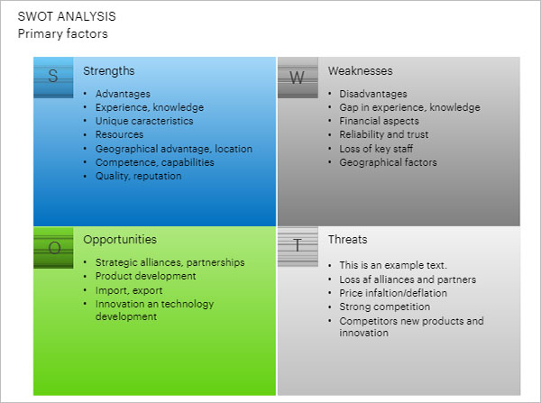 SWOT Analysis Of Employee Performance