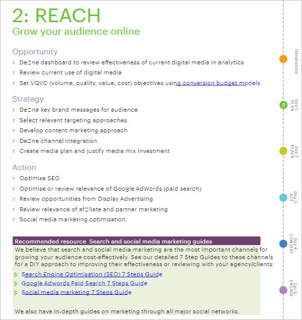 Digital Marketing Strategy Template DOC