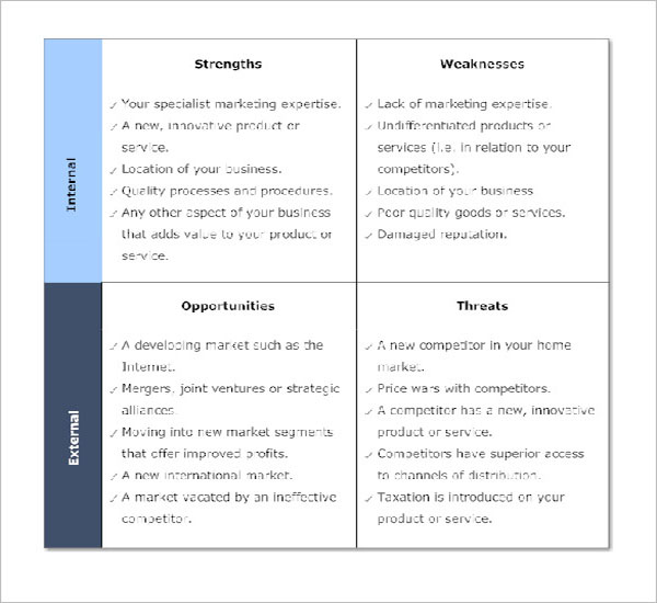Editable Marketing SWOT Analysis Template
