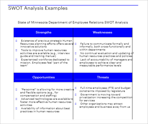 SWOT Analysis Template For School