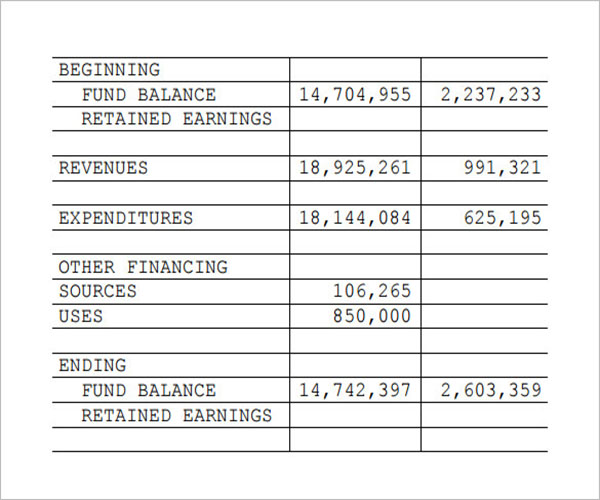 Editable Treasurer Report Template