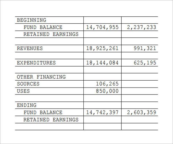 Editable Treasurer Report Template