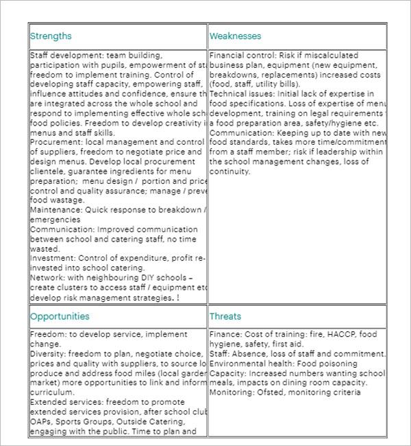 Employee SWOT Analysis PDF