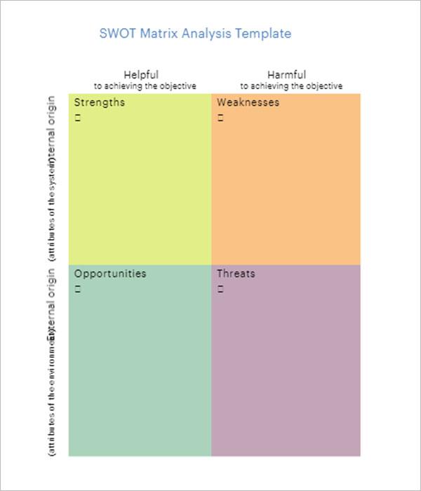 Employee SWOT Analysis Template Word
