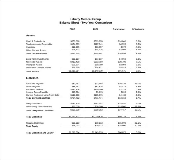 Financial Report Template DOC