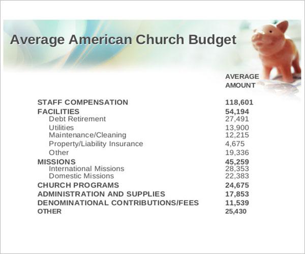 Free Church Budget Template