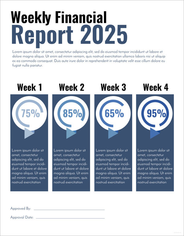 Free Financial Report Template 2025