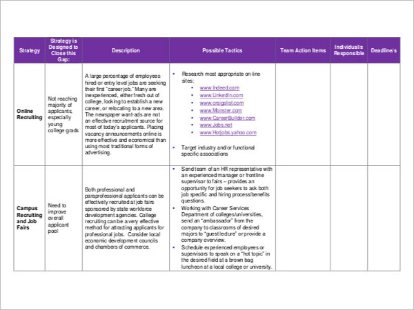Free Recruitment Strategy Template