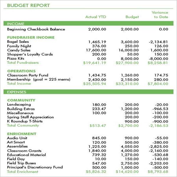 General Treasurer Report Template