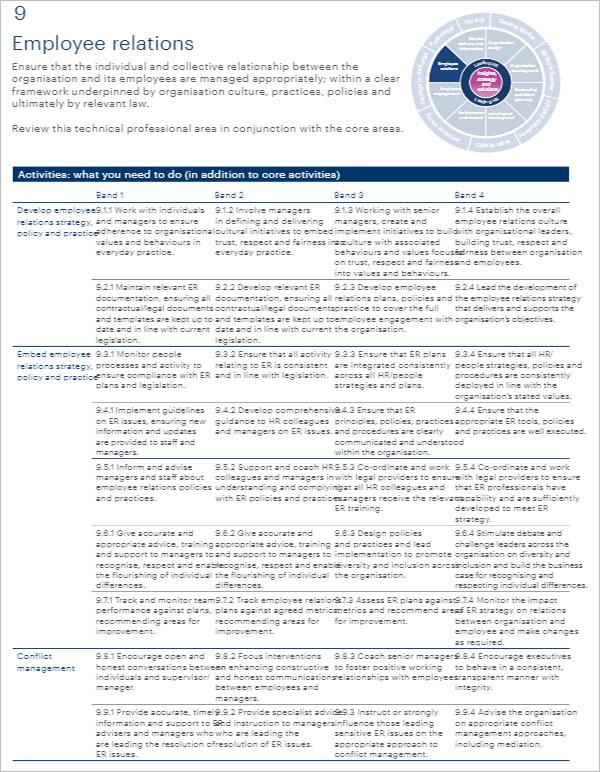 HR Strategy Presentation Template