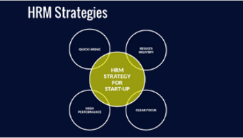 HR Strategy Templates