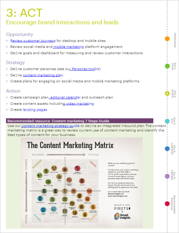 Hotel Digital Marketing Strategy Template