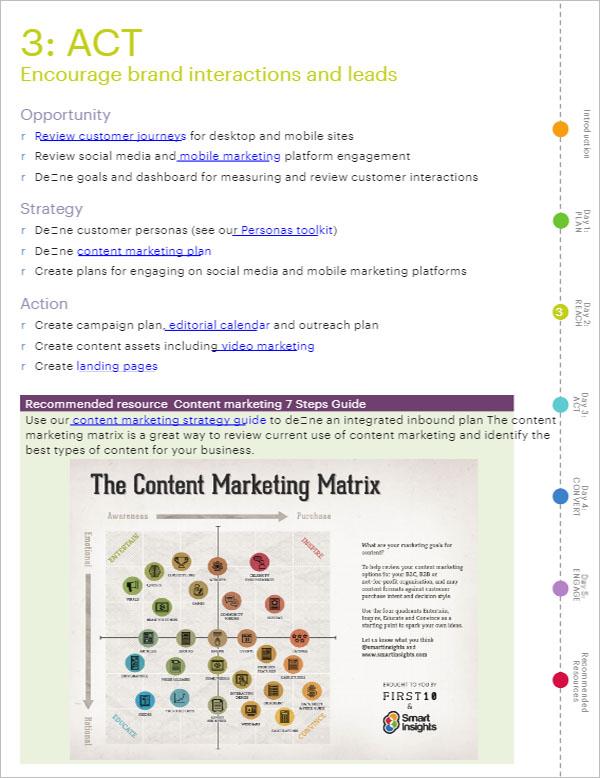 Hotel Digital Marketing Strategy Template