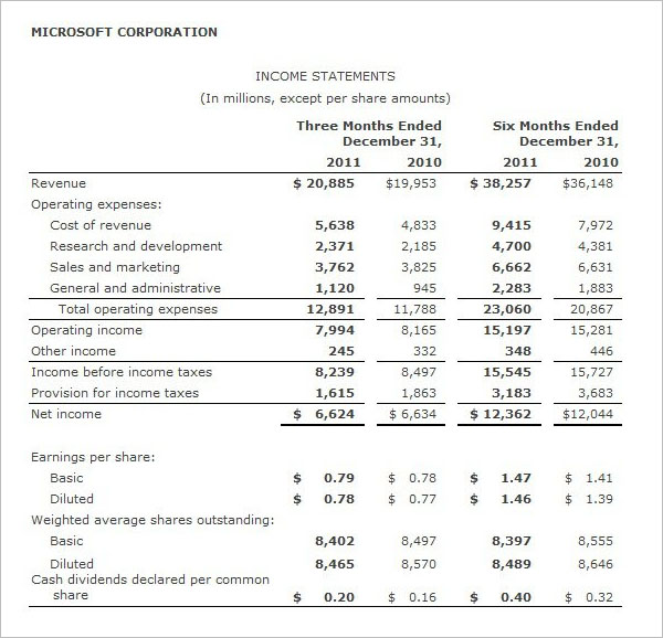 Income Statement in Microsoft Excel
