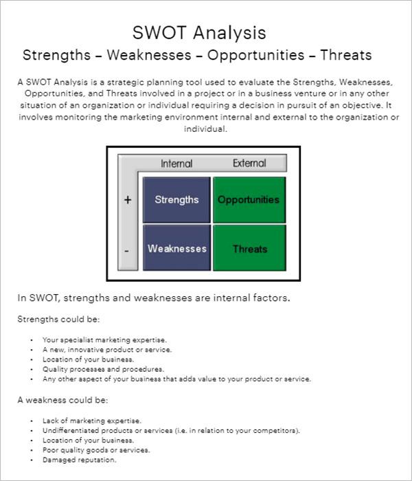Individual Employee SWOT Analysis Word
