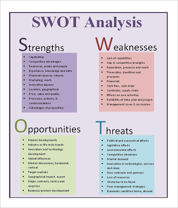 Marketing Plan SWOT Analysis Template