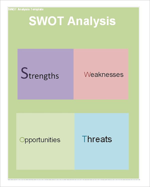 Marketing SWOT Analysis Template PPT
