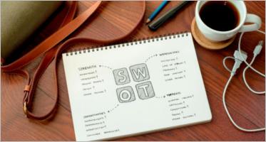 Marketing SWOT Analysis Templates