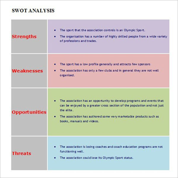 Marketing Strategy SWOT Analysis Template