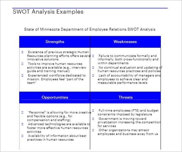 New Employee SWOT Analysis Template